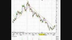 Les Volumes en Bourse