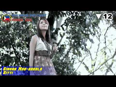 Philippine Pop Chart - March 2012
