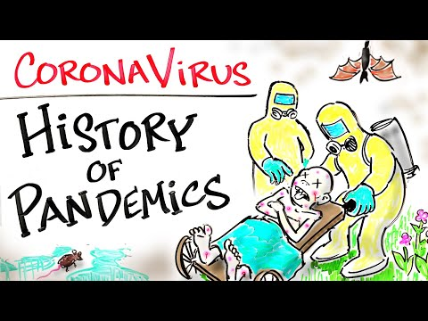 The Worst Pandemics in History - What Do They Teach Us?