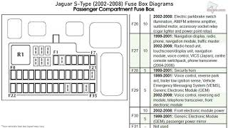jaguar s-type (2002-2008) fuse box diagrams - youtube  youtube