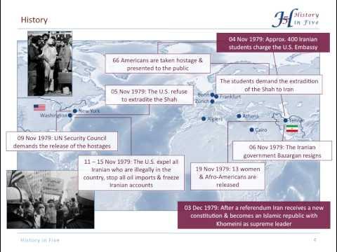 The Iran Hostage Crisis (1979-1981)