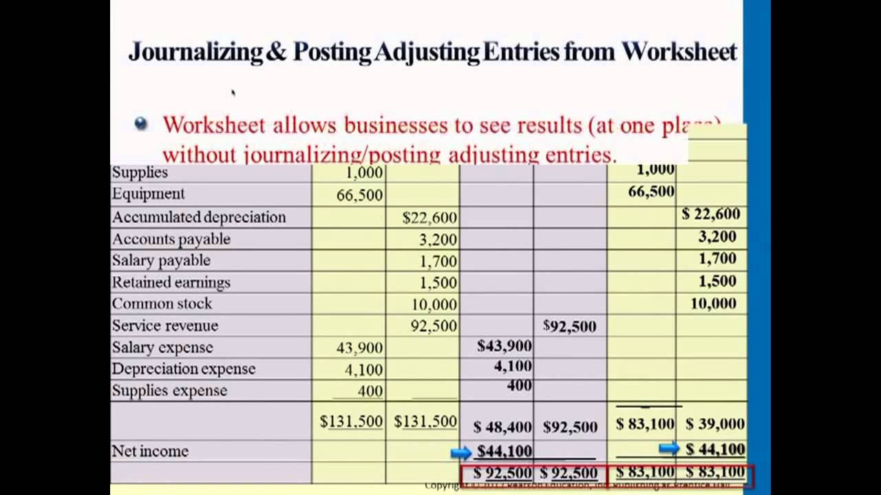 Journalizing & Posting Adjusting Entries from Worksheet