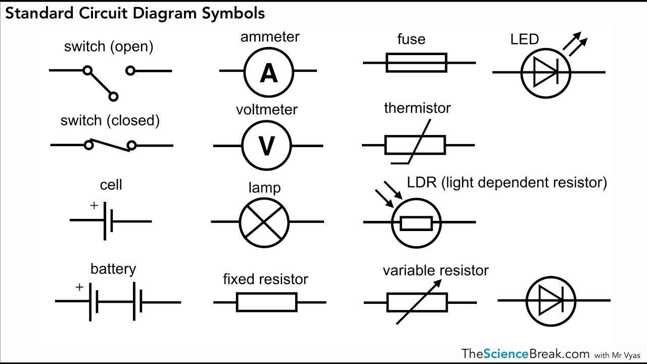 aqa gcse physics standard circuit diagram symbols [ 1280 x 720 Pixel ]