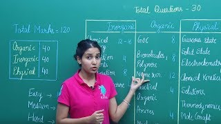 chemistry for jee mains preparation