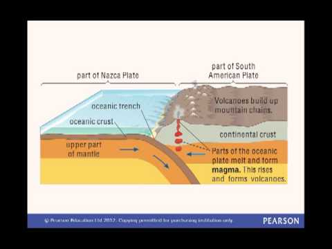 Edexcel gcse geography the distribution of plate boundaries youtube edexcel gcse geography the distribution of plate boundaries publicscrutiny Choice Image