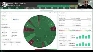 Pakistan Stock Exchange Closing Market Analysis 5th May'21