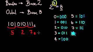 Sistemas de Numeração: Conversão Binário - Octal thumbnail