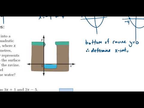 MPM2D1 Unit 4 Lesson 1 Solve Quadratics By Graphing Edited