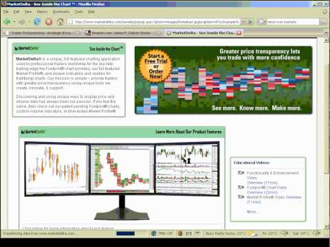 Market Profile - Corso profste - Parte 1/2 - Teoria