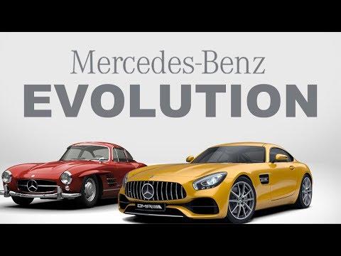 Evolution Of Mercedes-Benz Cars (1982 - 2019)