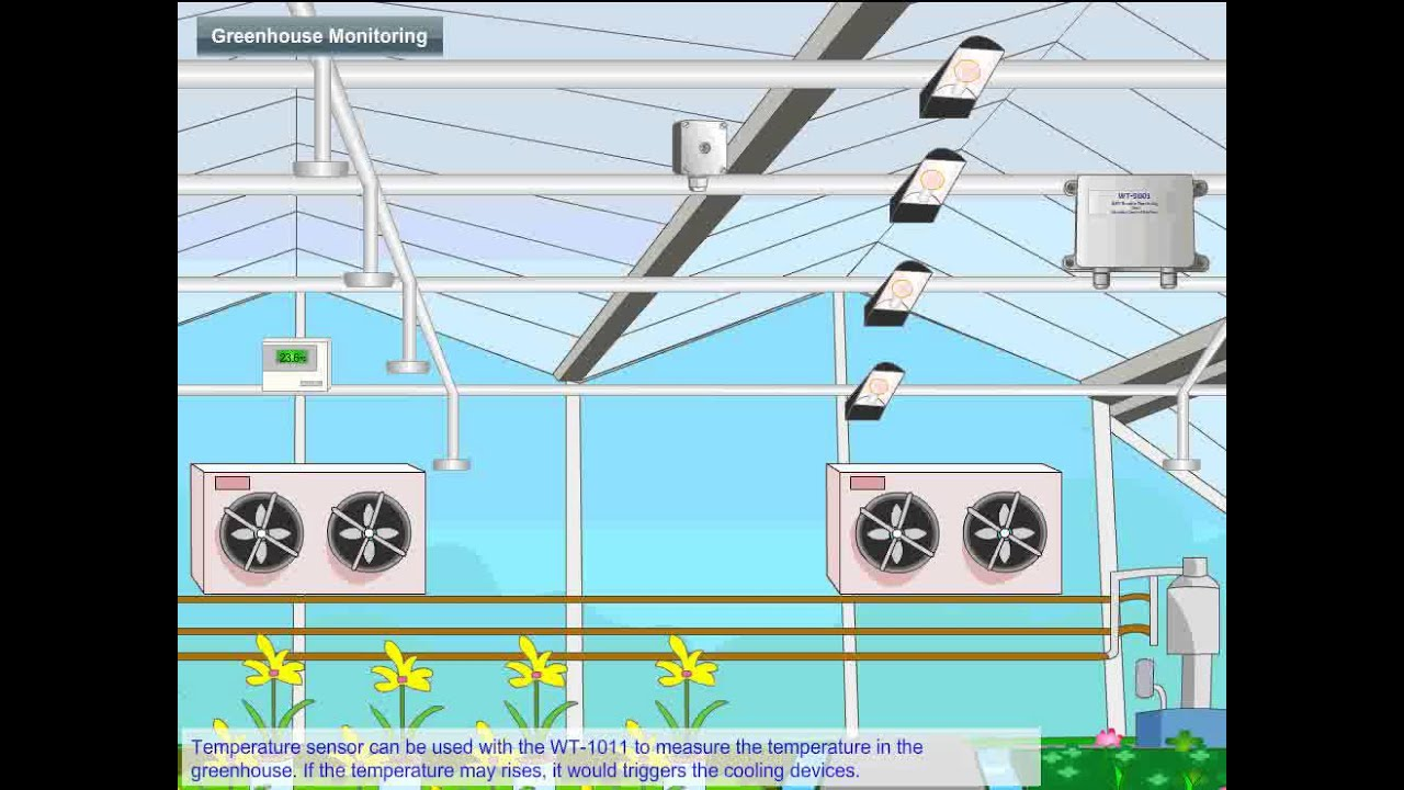GSM Green House Monitoring System - YouTube