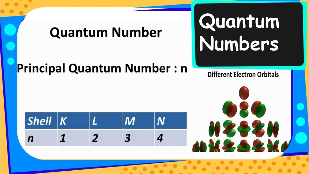 quantum numbers in chemistry philosophy essay The philosophy of chemistry considers the methodology and underlying assumptions of the science of chemistry it is explored by philosophers, chemists, and philosopher-chemist teams for much of its history, philosophy of science has been dominated by the philosophy of physics.