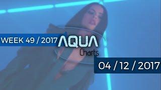 Aqua Charts • Top 100 • 04/12/2017