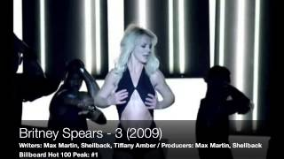 Max Martin - Billboard Hot 100 Hits from 1995-2014