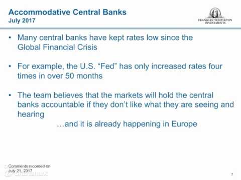 Special Update: Bank of Canada Interest Rate Hike