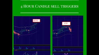 4 Hour Candle Sell Triggers - 5/16 Trade Recap