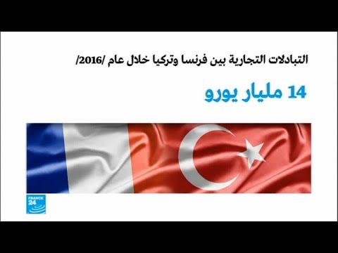 الملف الاقتصادي المشترك هو الأول على طاولة الحوار الفرنسي التركي