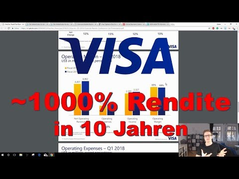 Visa Inc. Aktie ~1000% in 10 Jahren - Geschäftsmodell, Burggraben, cash machine & Risiken