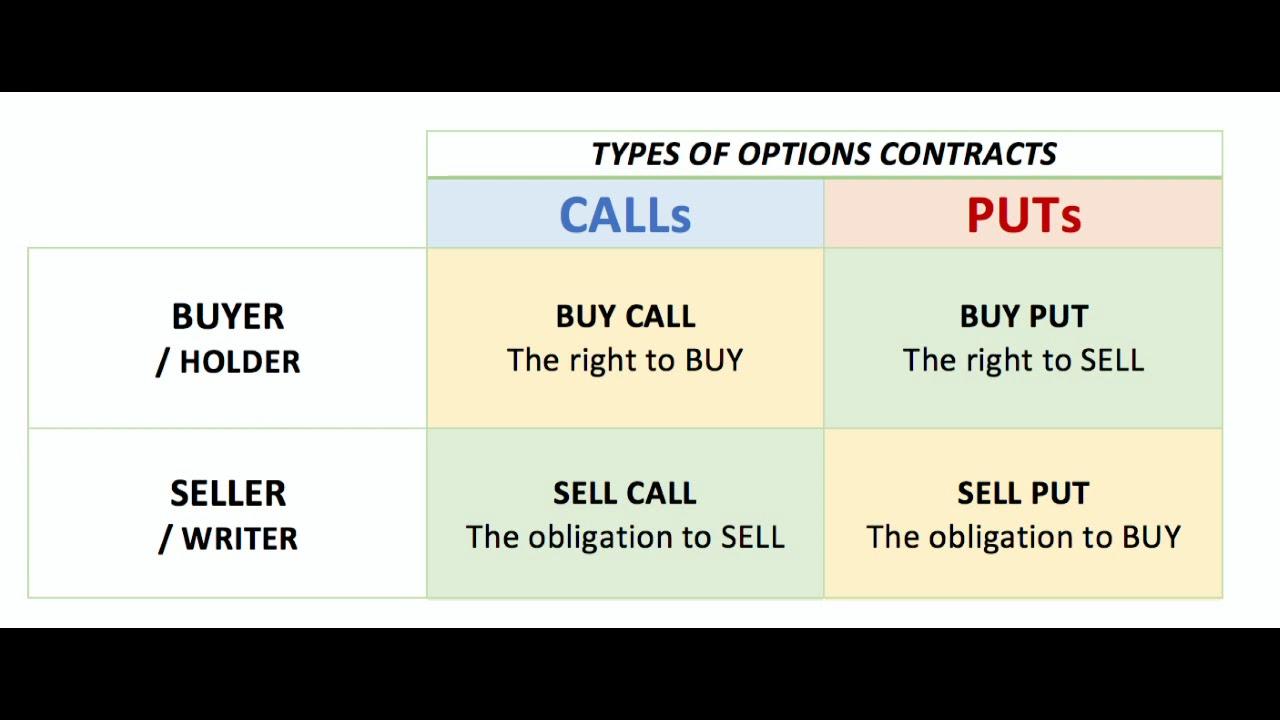 Expert option trading tutorial