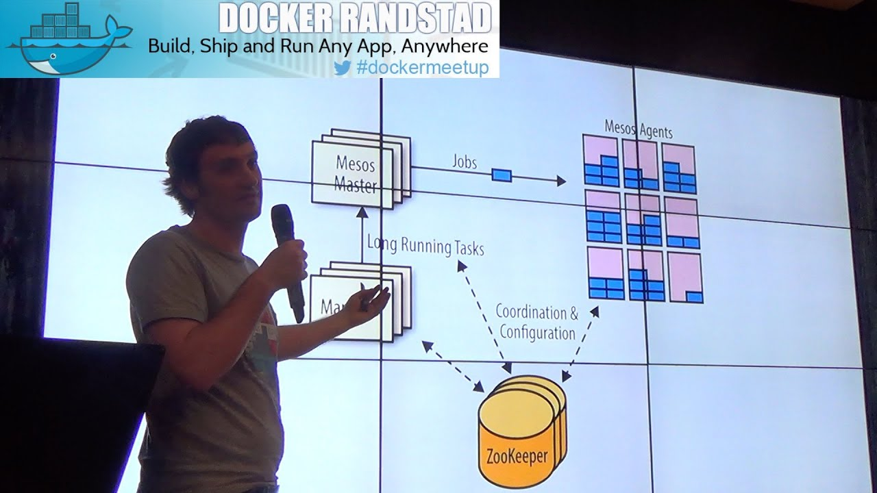 Download Container Orchestration with Kubernetes, Docker Swarm & Mesos-Marathon - Adrian Mouat