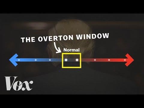 » Overton Window: Wie radikales Mainstream wird