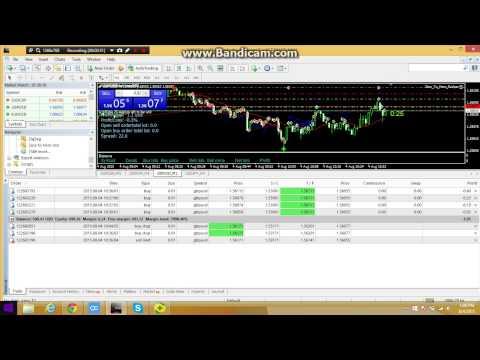Best forex software 380