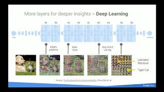 Real-world Machine Learning with TensorFlow and Cloud ML- Kaz Sato- FOSSASIA 2018
