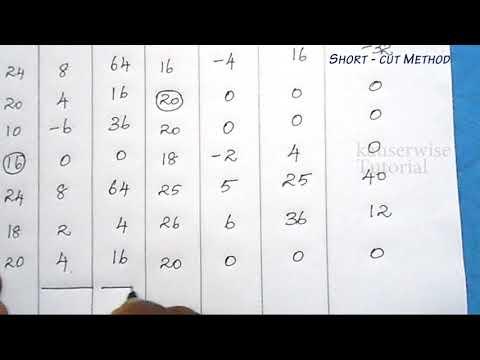 Correlation Analysis [karl pearson's coefficient of  correlation] in Statistics :-by kauserwise