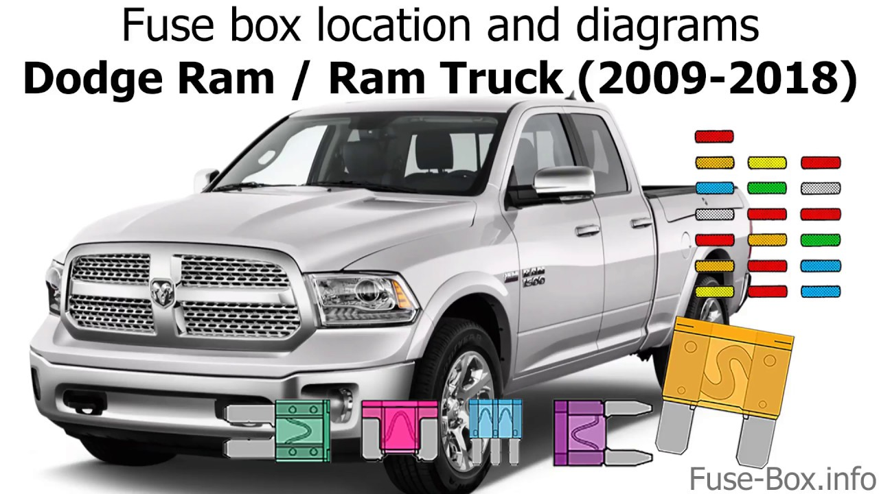 fuse box location and diagrams: dodge ram 1500/2500/3500 (2009 ...  youtube