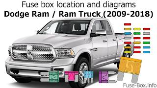 Fuse box location and diagrams: Dodge Ram 1500/2500/3500 (2009-2018) -  YouTubeYouTube