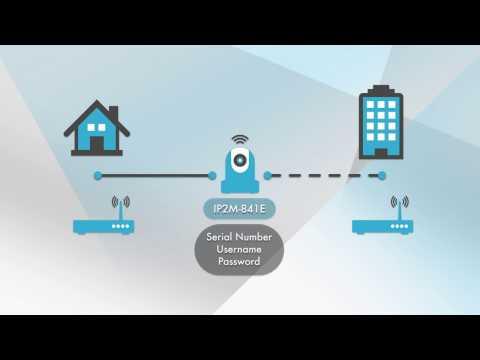 Amcrest Surveillance Pro - Setup Remote Access for Amcrest IP Cameras