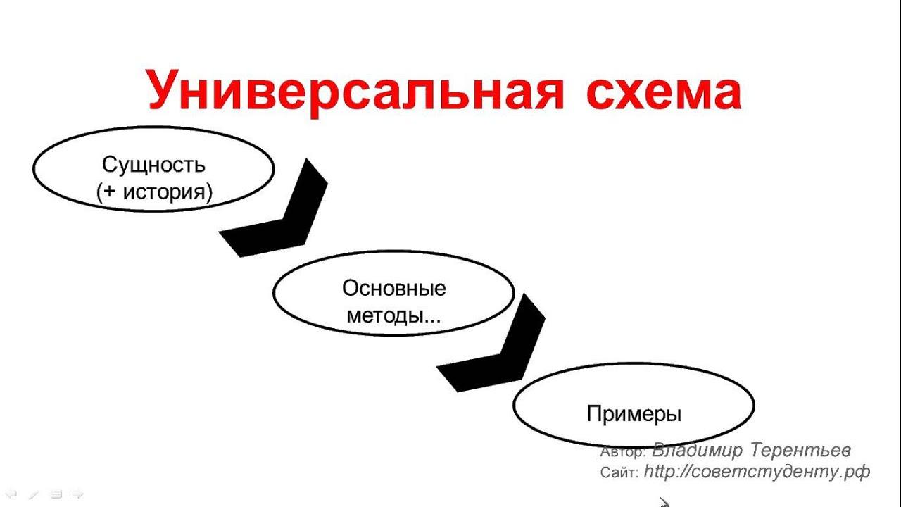 Урок Теоретическая часть теория  Теоретическая часть теория