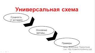 Урок 15. Теоретическая часть (теория)