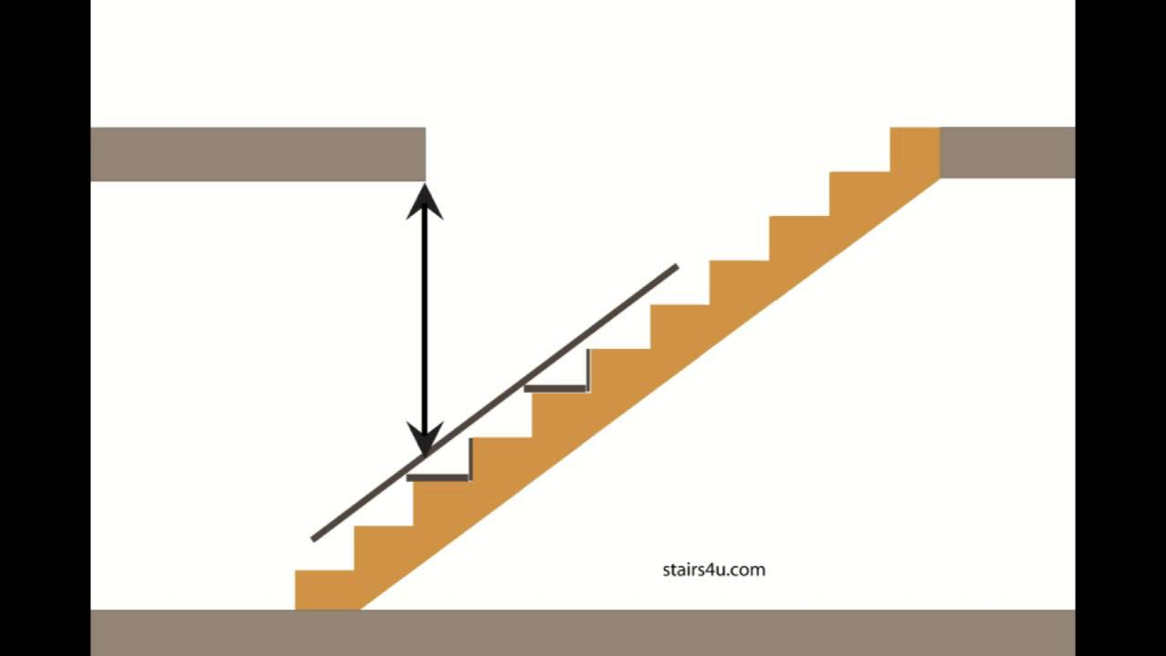 hight resolution of how to check stairway headroom clearance with stringer building stairs youtube
