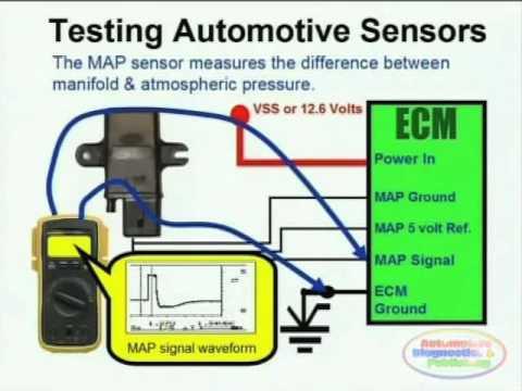 pressure sensor wiring diagram map sensor wiring diagram