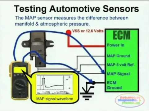 map sensor wiring diagram youtube rh youtube com Chevy O2 Sensor Wiring Diagram Ford O2 Sensor Wiring