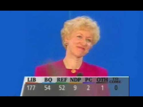PM Kim Campbell Leads PC Party To Defeat - Wins 2 Seats Only (1993)