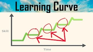 Overwatch Skill Curve: Learning To Learn!