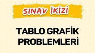 TABLO GRAFİK PROBLEMLERİ - ŞENOL HOCA