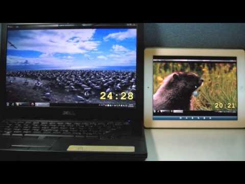 Benchmark: LogMeIn - 1440x900