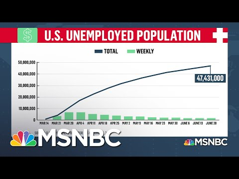1.4 Million More Americans File For Unemployment Benefits | Stephanie Ruhle | MSNBC