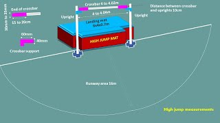 High jump measurements in athletics 3D