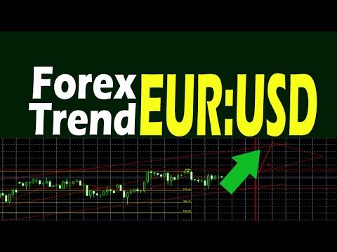 Market forex eur usd