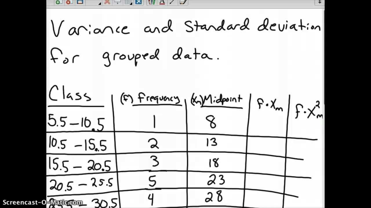 statistics how to find standard deviation