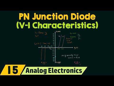 V-I Characteristics of PN Junction Diode