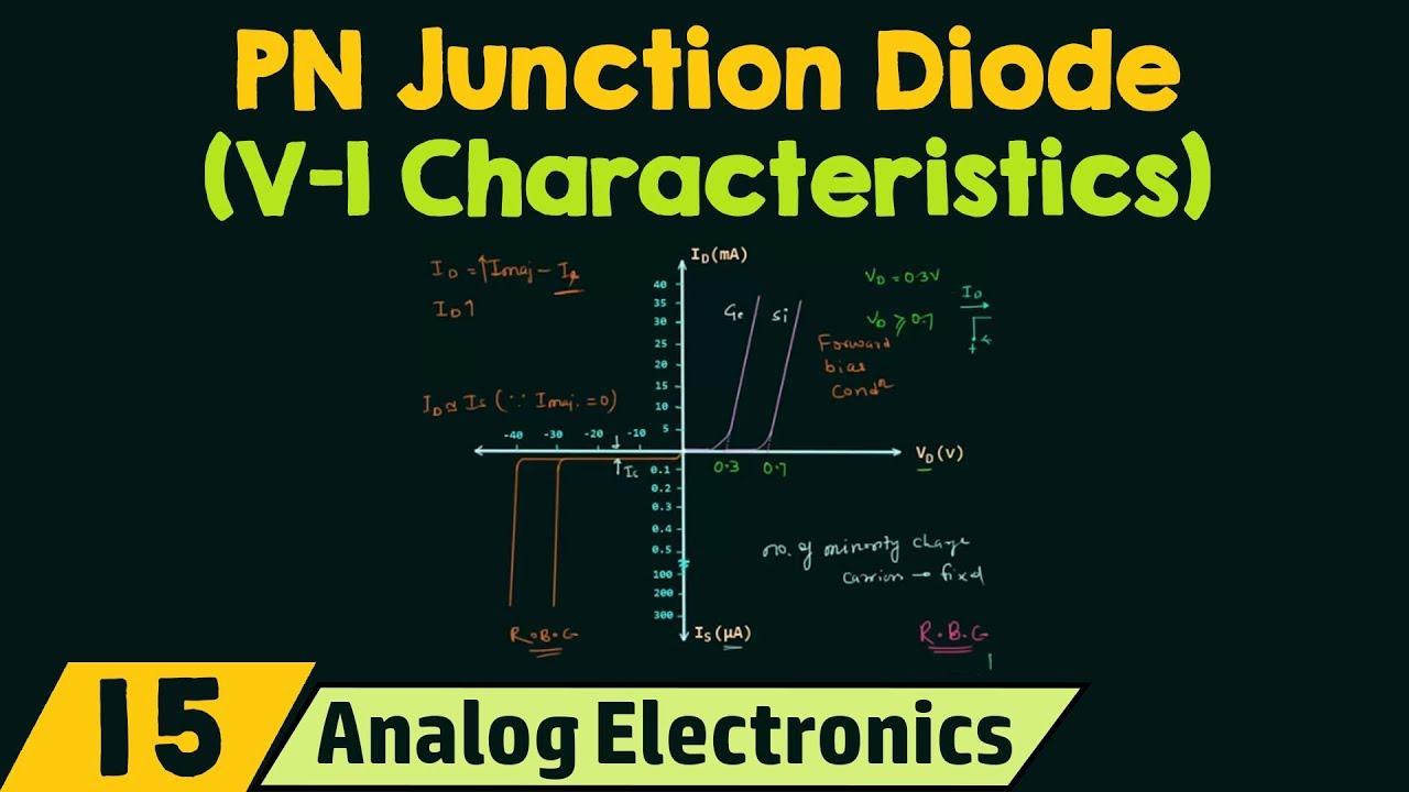 V-I Characteristics of PN Junction Diode - YouTube