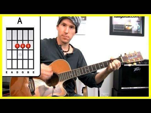 Don't Stop - Fleetwood Mac - Acoustic guitar song tutorial - Easy beginner lessons