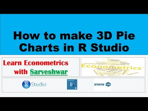 How to make 3D Pie Charts in R Studio - YouTube