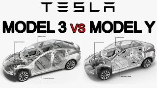 Download Why the Tesla Model Y is not the same car as the Tesla Model 3 Mp3 and Videos