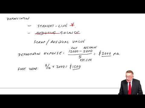 Depreciation Example 1 - ACCA Financial Accounting (FA) lectures